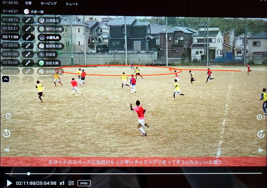 分析アプリ 主体性伸長/城陽高校サッカー部